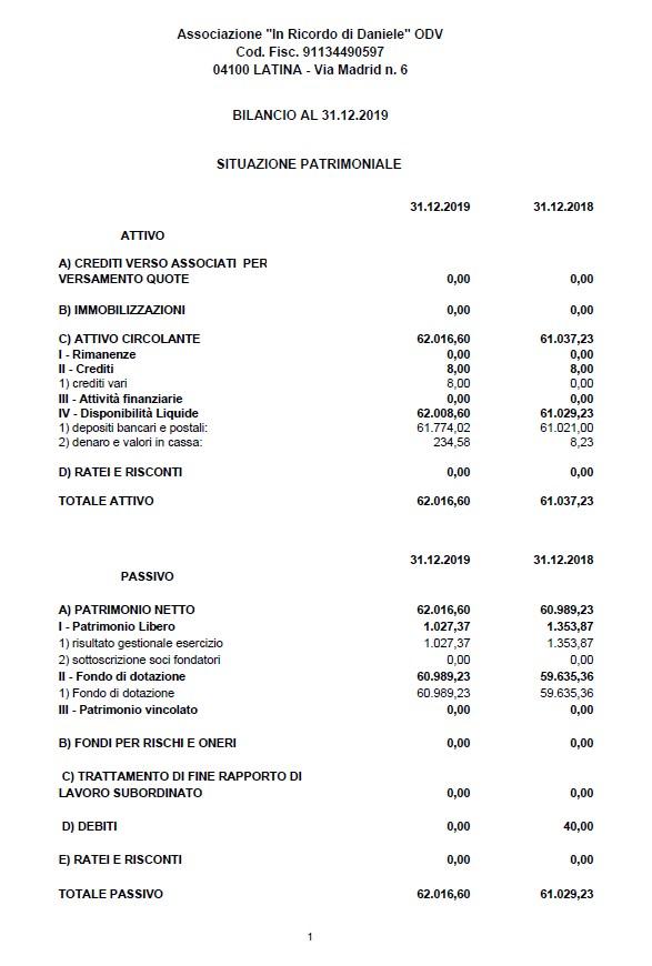 Bilancio-2019-01