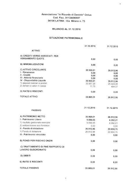 Bilancio pg.1